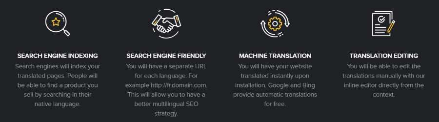 GTranslate will translate your online store helping you to boost your sales globally