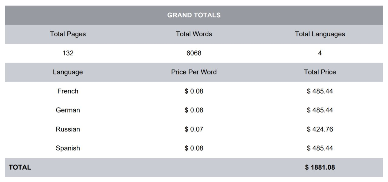 Website Translation Quote Example Totals