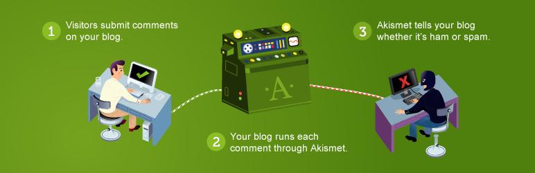 Akismet反垃圾邮件